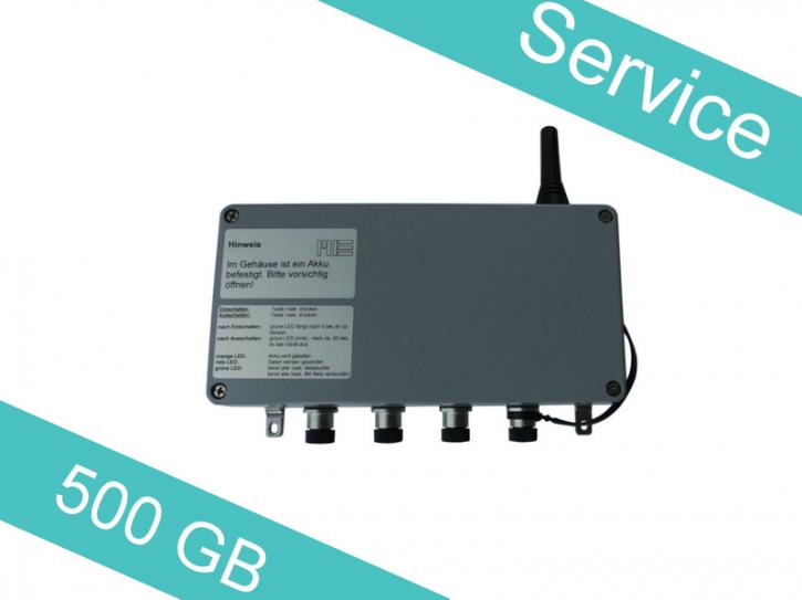 SmartGage 500GB