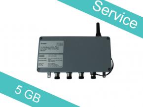 SmartGage 5GB