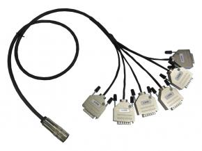 Adapter cabel 1xM16/24p/f-6xD-Sub15HD/m