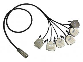 Adapterkabel 1xM16/24p/f-6xD-Sub15HD/m